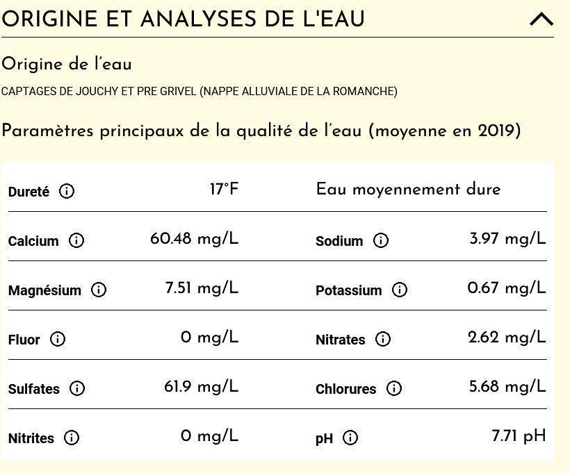 Analyse eau moyenne 2019